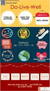 DLW Infographic_Catherine